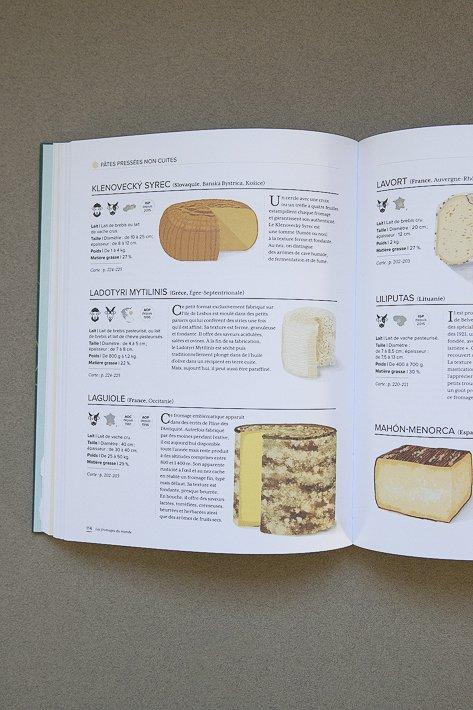 Atlas des fromages